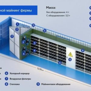 Мобильный модуль для промышленного майнинга. Мобильный майнинг отель. Мобильная ферма для майнинга в контейнере. Купить в Москве.